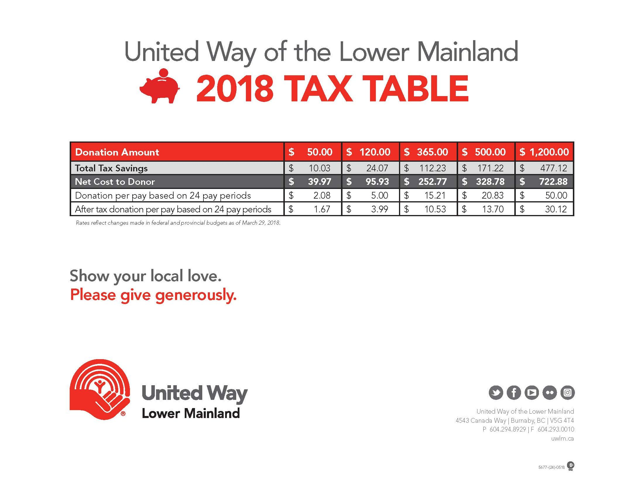 2018 tax table united way ubc vancouver rh unitedway ubc ca ca tax table 2017 ca tax table 2014